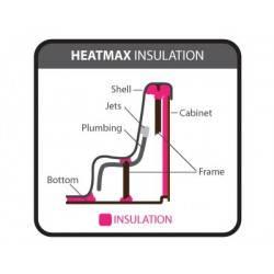 Heat Max izolace vířivky