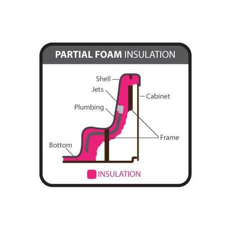 Partial foam izolace vířivky